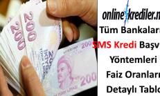 Tüm Bankaların SMS Kredi Başvuru Yöntemleri Faiz Oranları Detaylı Tablo