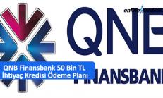 QNB Finansbank 50 Bin TL İhtiyaç Kredisi Ödeme Planı
