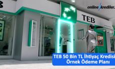 TEB 50 Bin TL İhtiyaç Kredisi ve Örnek Ödeme Planı