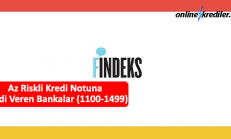 Az Riskli Kredi Notuna Kredi Veren Bankalar (1100-1499)